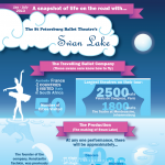 Infographic: Swan Lake and what you don't know about this travelling ballet company